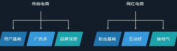 淘宝crm是什么意思啊(CRM运营流程详解)