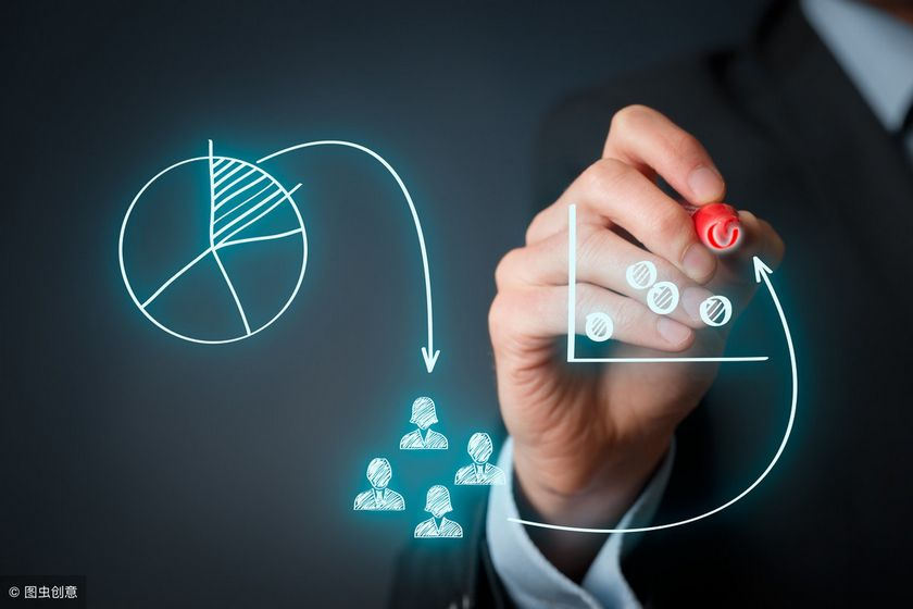 产品市场定位分析怎么写(经典产品定位案例分析)
